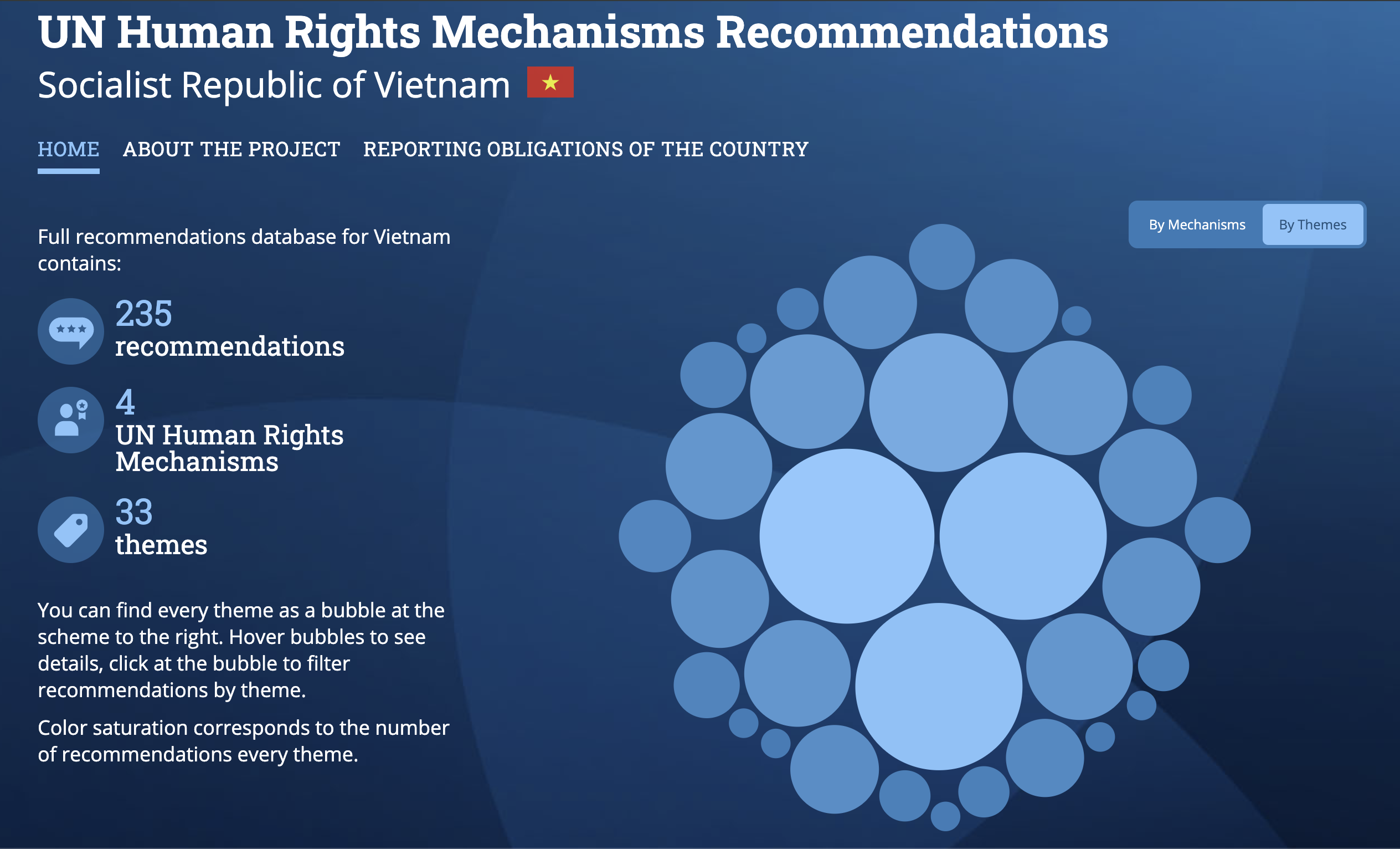 The Centre launches online tools to track recommendations issued by UN HR Mechanisms